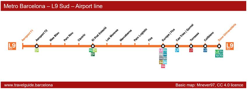 Map Airport metro line l9sud