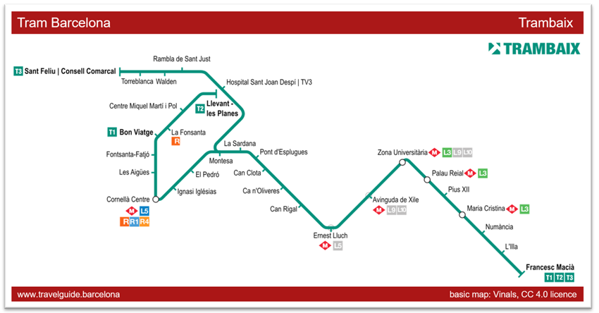 Tram Barcelona Trambaix route map